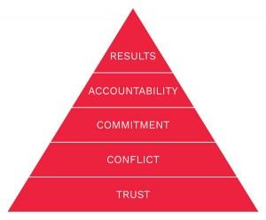 Think Llc Pyramid 10 21