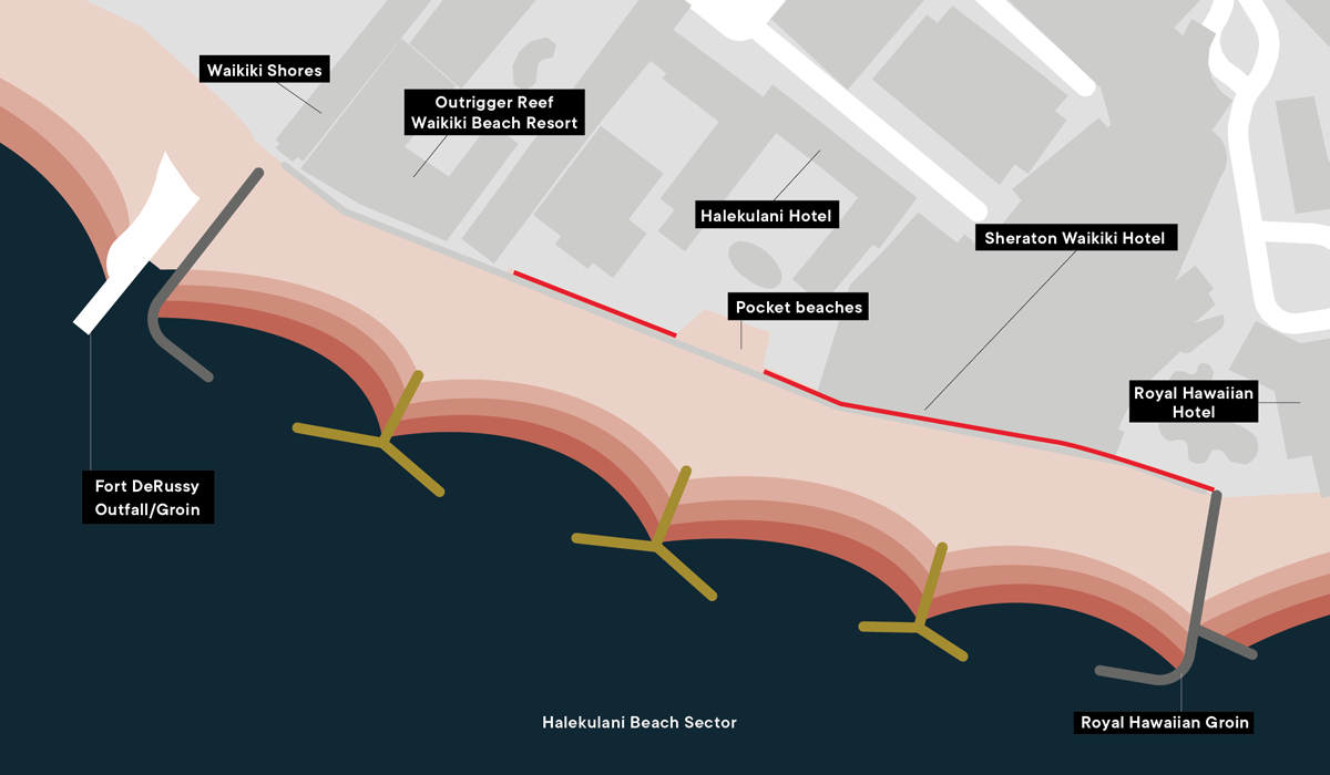 A draft environmental assessment of Waikiki beach improvements and maintenance plansfor the Hawaii Department of Land and Natural Resources, partnered with Waikiki Special Improvement District Association, June 2021